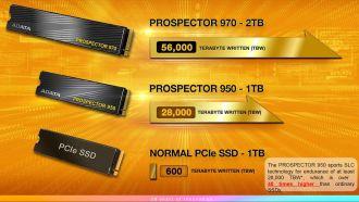 ADATA Prospector 950 i970