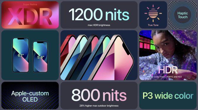Apple iPhone 13, 13 mini, 13 Pro i 13 Pro Max oficjalnie – Subtelne zmiany nie będą powodem do dumy [4]